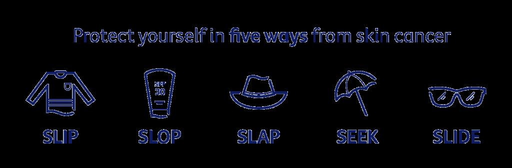 Slip Slop Slap Seek Slide